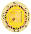 vastu - north west